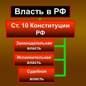 Органы власти Долматовского