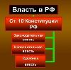 Органы власти в Долматовском